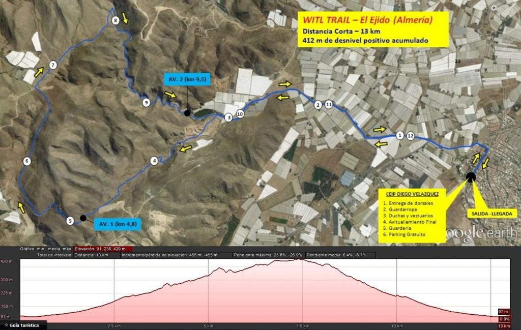 Trail 13Km.