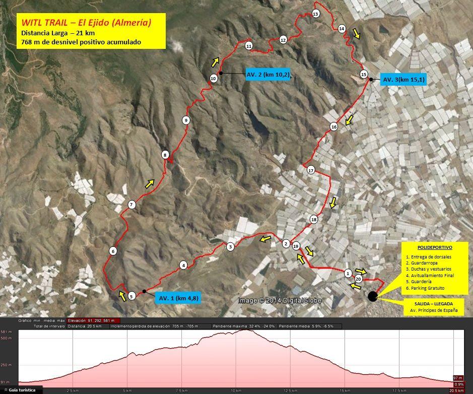 Trail 21Km.